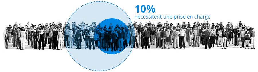Acouphenes-10-pour-cent-necessitent-une-prise-en-charge